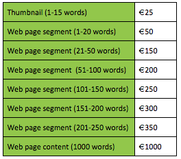 Copywriting rates for web content