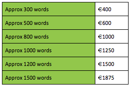 Copywriting rates for blog articles in Ireland